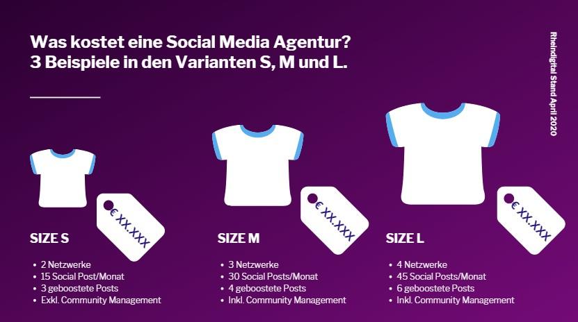 3 Beispiele von Preispaketen einer Social Media Agentur